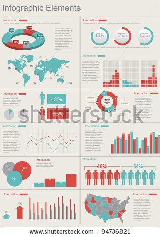 Retro infographics set. World Map and Information Graphics by Antun Hirsman, via Shutterstock