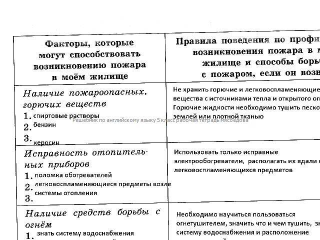 Тетрадь по английскому языку 6 класс с.а.мясоедова гдз