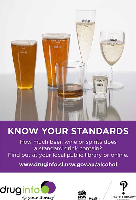 Alcohol Limit Nsw Standard Drinks