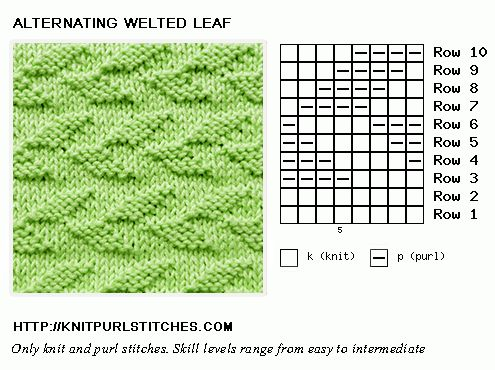 Feb 2017, I'm happy to share a new stitch called Alternating Welted Leaf. It's a very simple stitch to knit and looks very beautiful, perfect for sweaters.