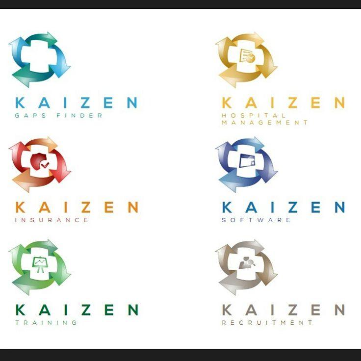 Kaizen Medical Management