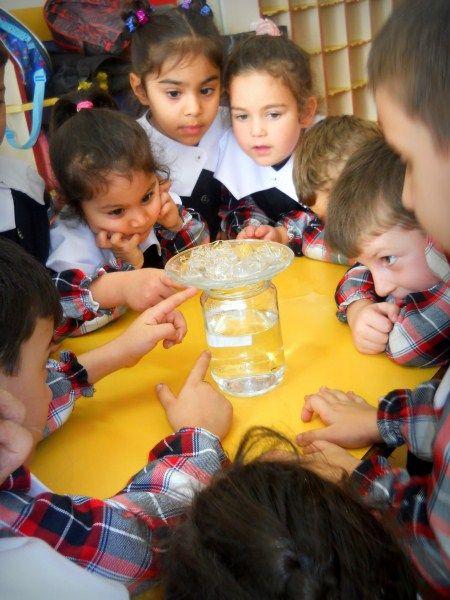 Yağmurun Oluşumu-Okul öncesi eğitim : MİNİ GÜNCE