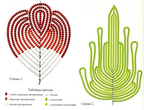 схема плетения анемоны из