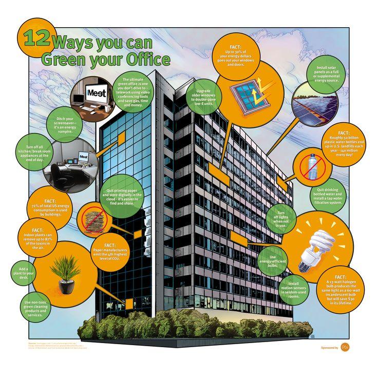 36 Best Saving Energy At Work Images On Pinterest Go