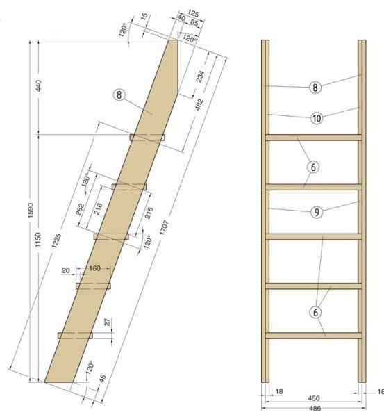 scala per letto
