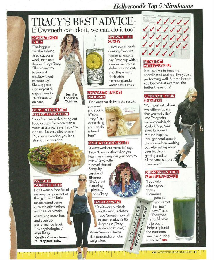 Best 25+ Tracy anderson diet ideas on Pinterest