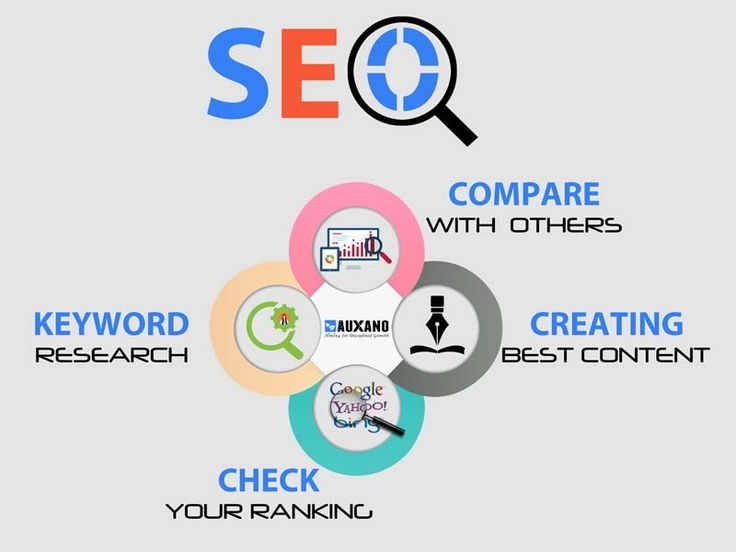SEO Firm in Melbourne