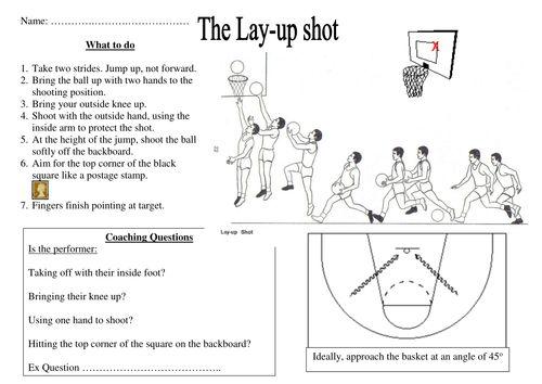 basketball lay up task sheet pe activities pinterest