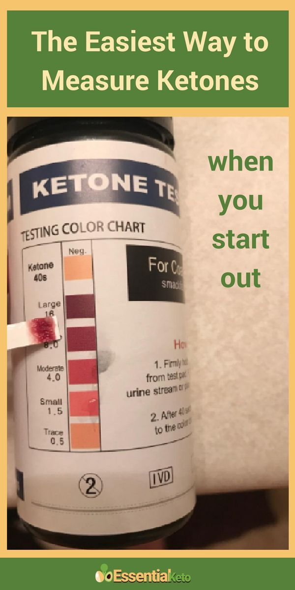 ketone testing on keto diet