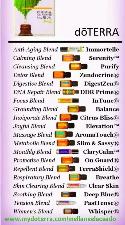 Doterra Oil Blend Names Old And New Google Search