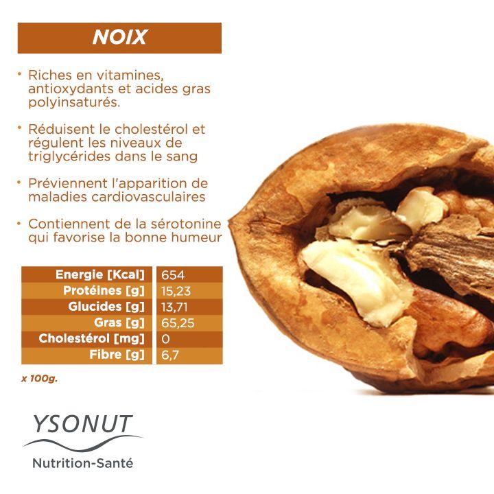Nous vous avons déjà parlé des bienfaits des #noix pour maintenir votre coeur en bonne santé, mais aujourd'hui, nous voulons vous parler de tout ce qu'elles peuvent faire pour améliorer votre état émotionnel. Grâce a son contenu en #sérotonine, elles nous aident à être de bonne #humeur
