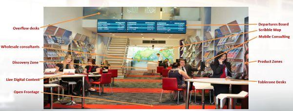 flight centre stock research