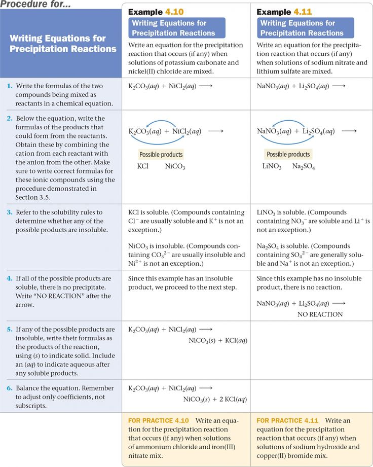 7 Recent Worksheet More Practice Naming Ionic Compounds di