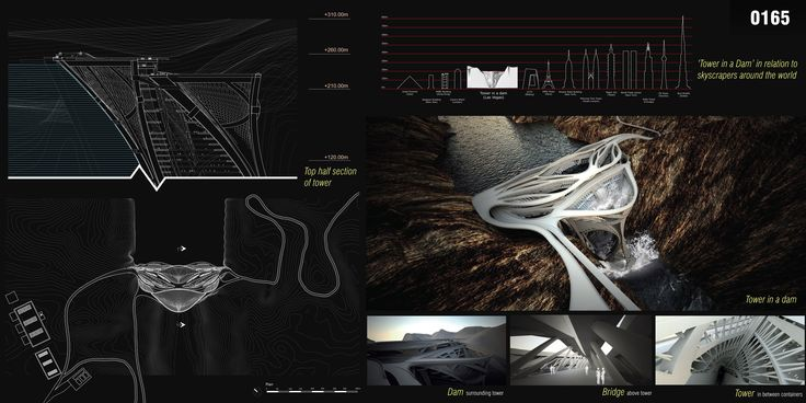 Re-imagining the Hoover Dam