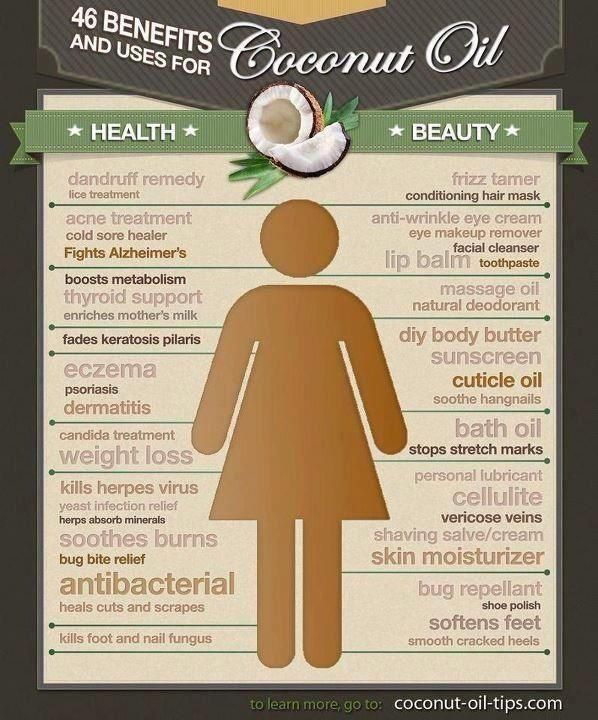 This is a great quick-look poster with a few of the many things you can do with that coconut oil you bought that's just sitting around. It is not appropriate for high-heat cooking, other than that, at my house we use it for everything. Oil pulling, teeth brushing, hair frizz, baking, sauteing, nail fungus, dandruff, hand moisturizer, bug bites… this stuff is amazing! I don't know what I ever did without it! You can mix a few drops of essential oil for scented moisturizer or flavored mouth…