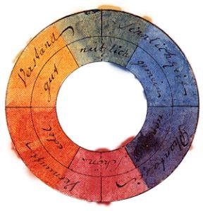 teoria-de-los-colores-johann-wolfgang-von-goethe