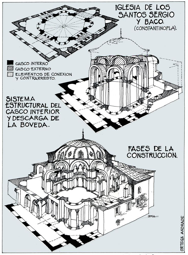 Iglesia de los Santos Sergio y baco, planta y fases de la construcción.