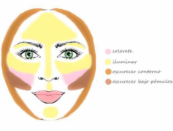 Los mejores trucos en maquillaje para cara redonda y con papada