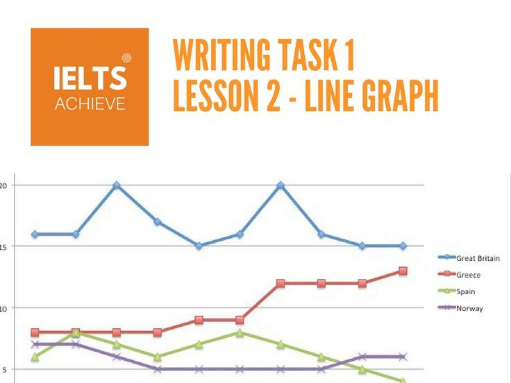 Line graph task 1 academic writing