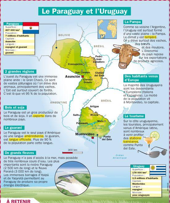 Fiche exposés : Le Paraguay et l'Uruguay                                                                                                                                                                                 Plus