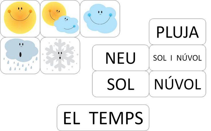 El temps atmosfèric (lletra de pal).