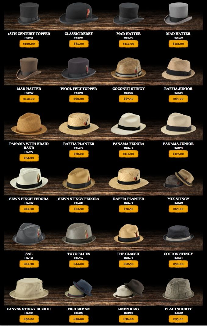 Mens Hats The Best Vintage Clothing