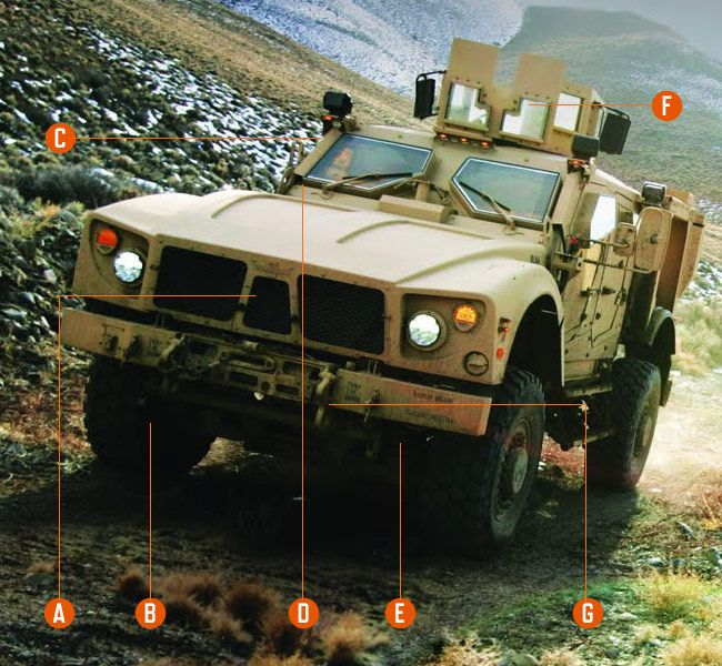 MRAP All-terrain Vehicle (M-ATV) (Oshkosh Corporation)