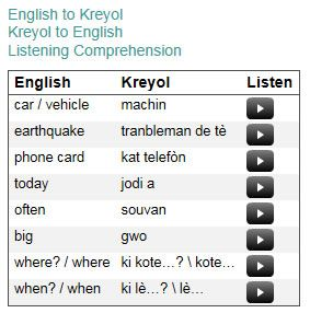 Learn Haitian Creole phrases and the most useful Creole vocabulary with HaitiHub