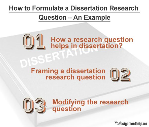 formulating research questions dissertation What is a dissertation1 introduction a dissertation or final year project, as a form of assessment differs from other module assessments the expectation is that you, the learner, take responsibility for your own learning and that you produce a literature review, you choose a method for undertaking a study, write up your findings and discuss.