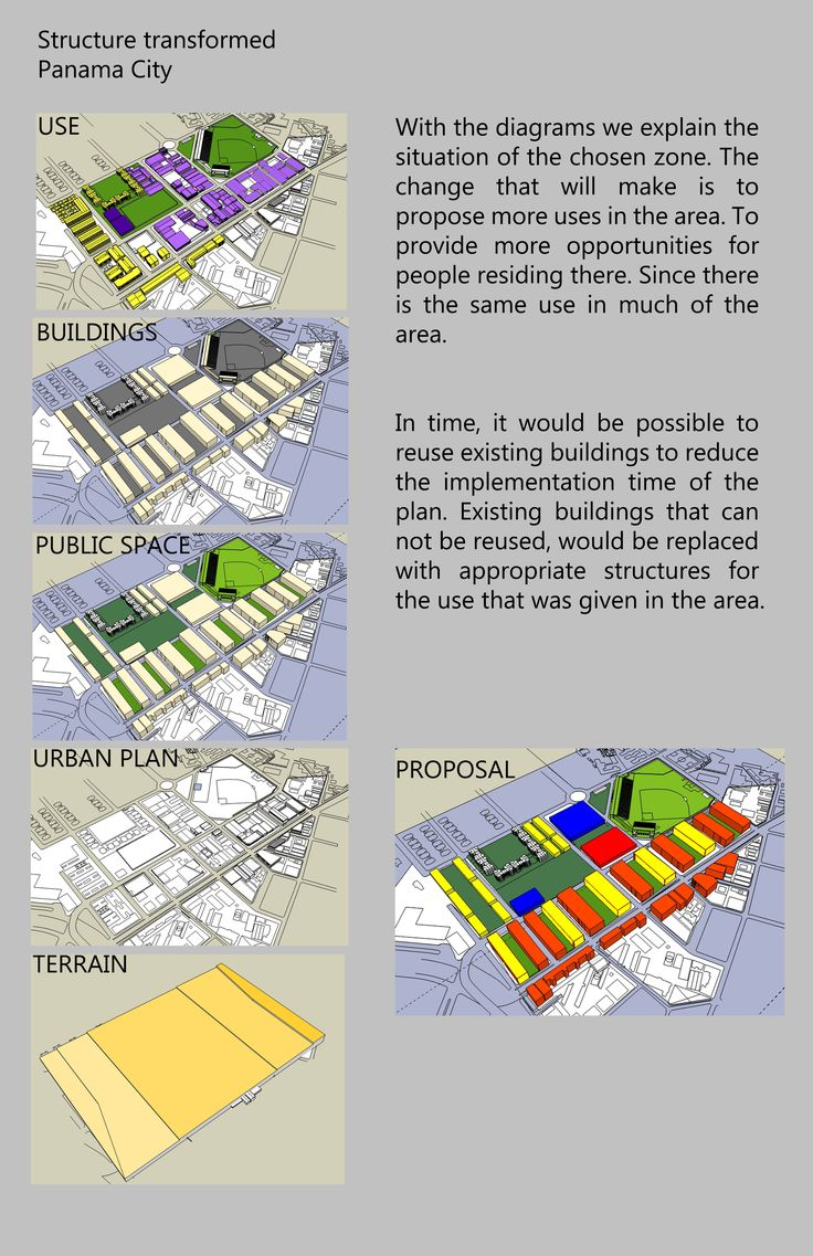 WEEK 7. Structure transformed. My proposal is a variety of uses and Reuse of as many existing buildings as possible. To reduce the implementation of the site rehabilitation plan.