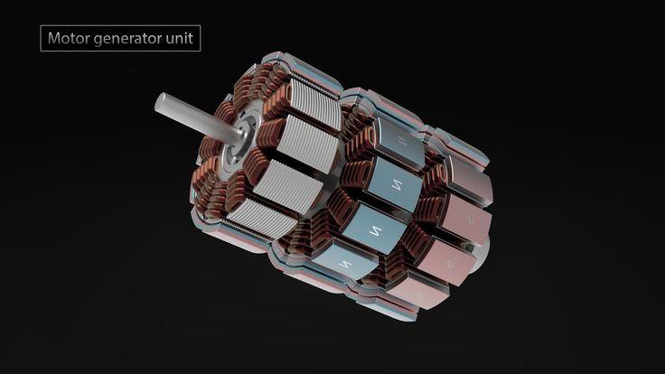 Best 25 motor generator ideas on pinterest tesla free for What is found in a generator and motor