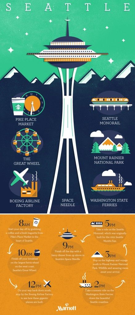 How To Spend A Day In Seattle... don't know how Mt Rainier fits into this timetable, but it's still a fun idea.