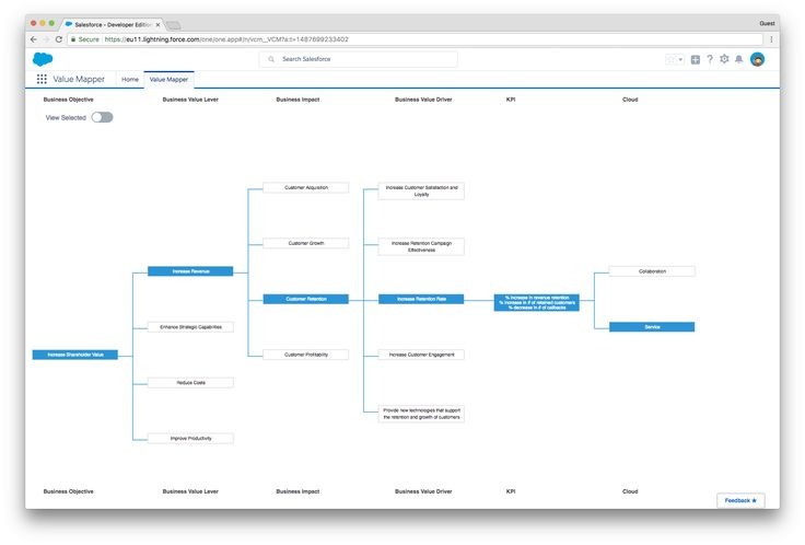 A Salesforce Premier Success Plan Feature.####Value Mapper provides you with a whole new way to engage in value discussions. Map your business objectives to defined business drivers, key performance indicators and Salesforce clouds.