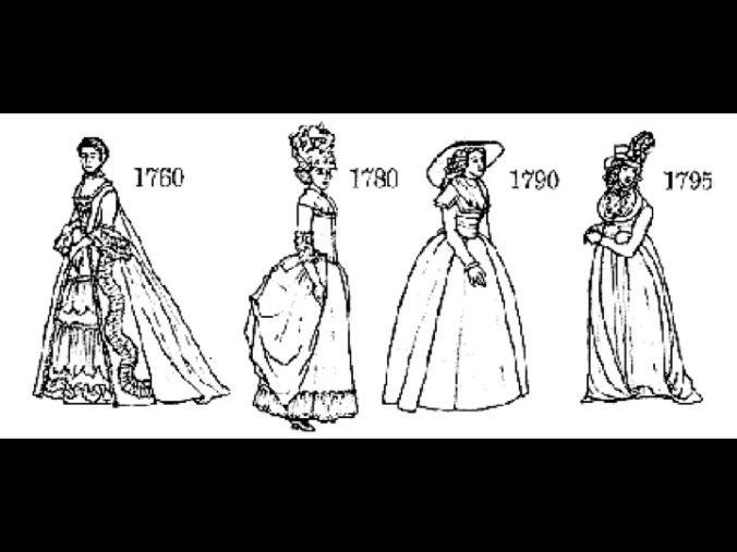 Una pequeña línea de tiempo para que entiendan el cambio que se produjo en la indumentaria luego de la Revolución Francesa.