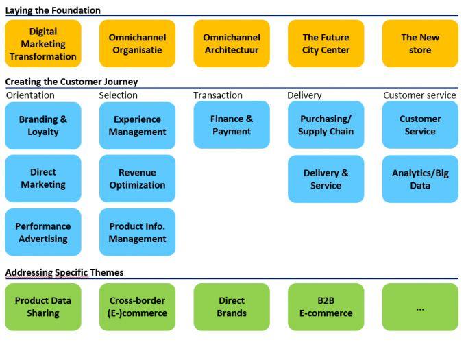 70 best Enterprise Architecture images on Pinterest Enterprise - new blueprint architecture enterprise