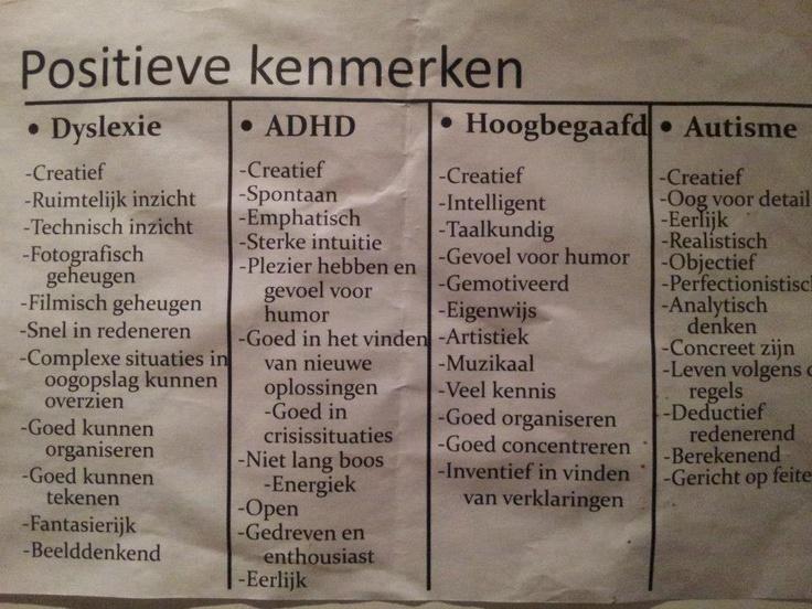 Positieve kernmerken van dyslexie, adhd, hoogbegaafd en autisme.