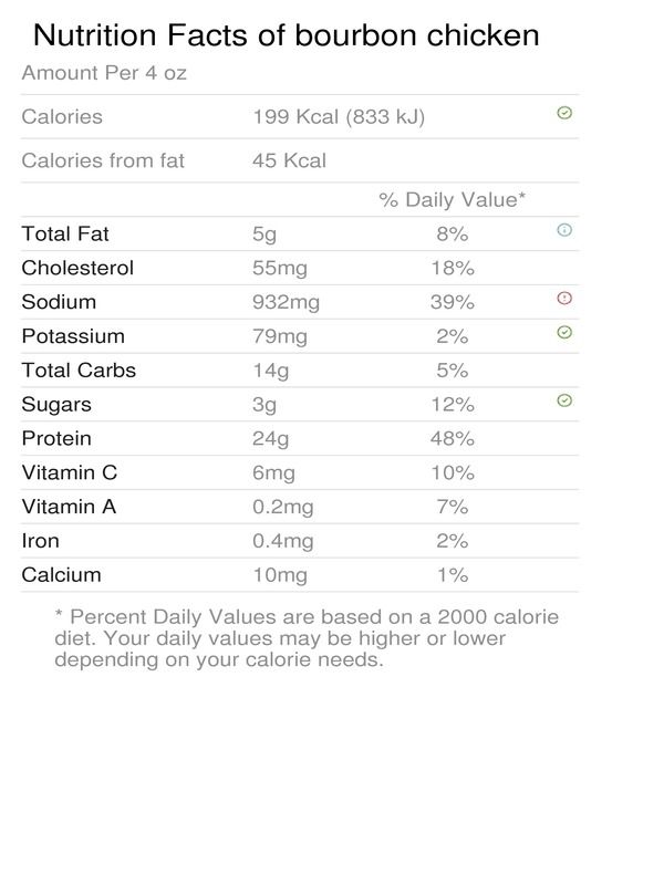 Calories in Famous Wok Bourbon chicken And Other Nutrition Facts