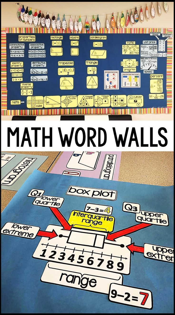 Word Walls With Images Math Word Walls Math Words Math
