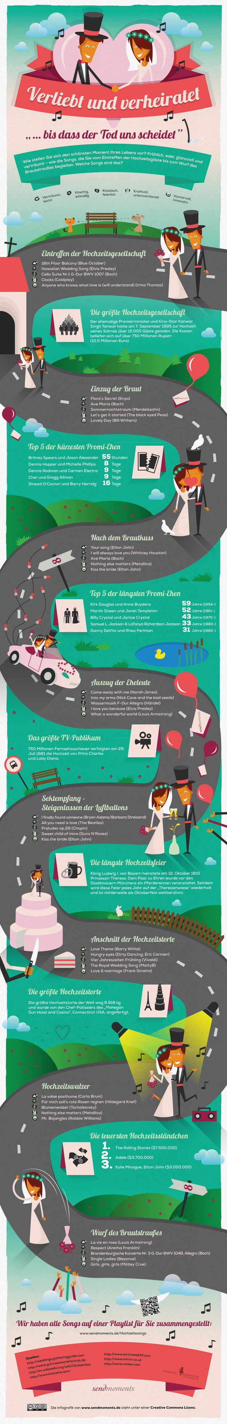25 best Wedding Infographics images on Pinterest
