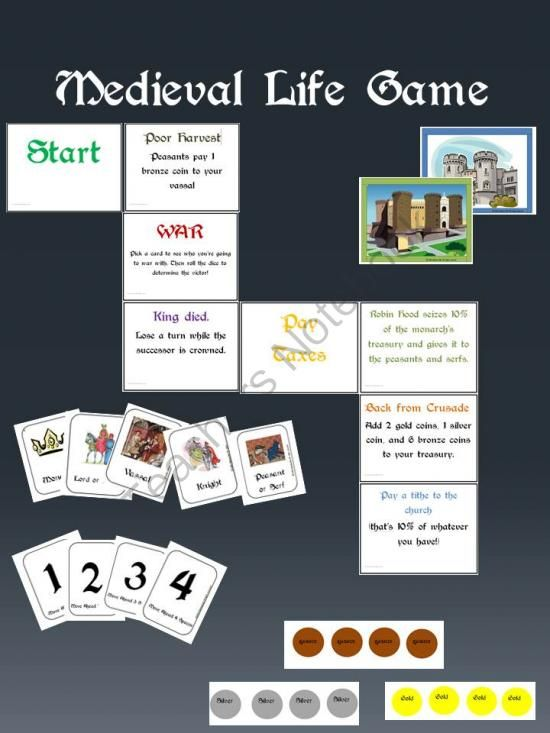 Medieval Life Game from History Gal on TeachersNotebook.com (57 pages)  - In this game, the class is divided into six kingdoms. The members of each kingdom randomly choose a feudal position: monarch, lord, vassal, knight, peasant/serf. Before game play begins, students research their feudal position (worksheet included) and the
