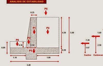 Diseño de Muro de Contención en Voladizo http://ht.ly/Cij7g | #Isoluciones #PlanillasExcel #Estructuras