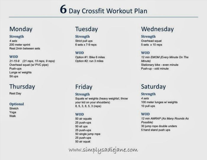 Crossfit At Home Crossfit Inspired Workout Plan How To