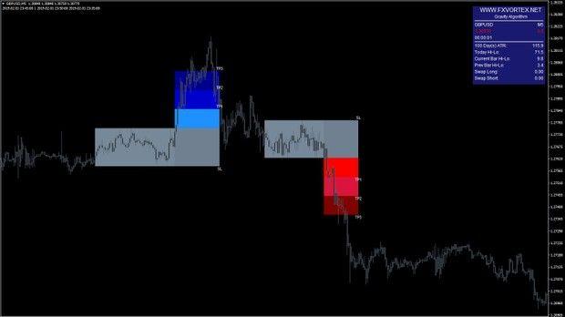 R141 Fx Vortex Indicator Mt4