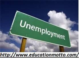 Causes & Solution of UN-Employment #Unemployment #Causes #Solution Causes of UN-employment in Pakistan, Definition of Unemployment, Drawbacks of Education, Major Points of UN-Employment, Solution of UN-Employment,