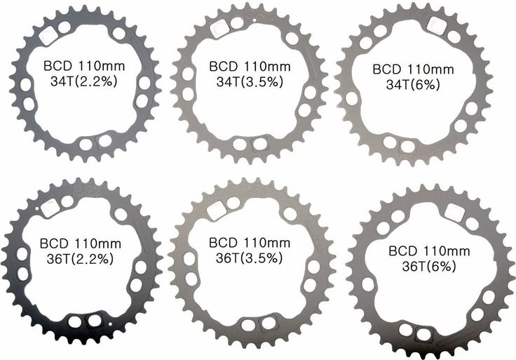 5G ULOFC Doval Road Inner Chainring BCD110  36T(6%) Hard Anodized for Shimano #DOVAL
