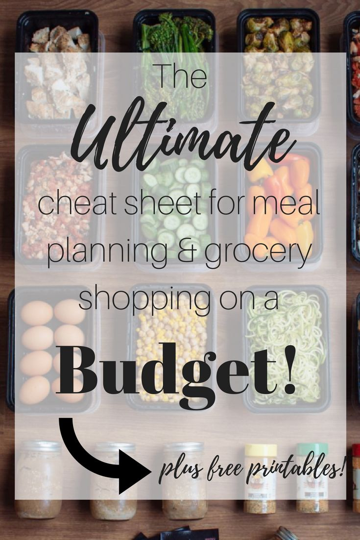 The ultimate cheat sheet for meal planning and grocery shopping on budget! #mealprep