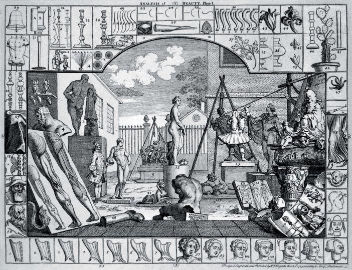 美のウィリアム・ホガースザ・分析、プレート1 1753