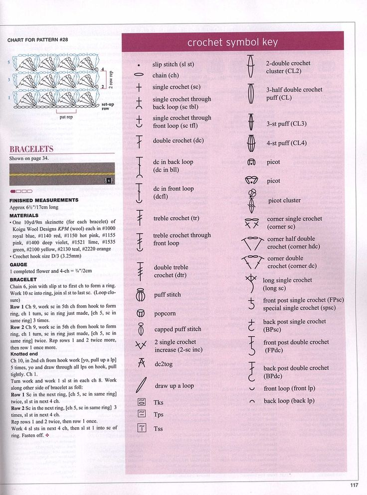 10 best Crochet symbols from German,Russian,Danish,Spanish.to ...