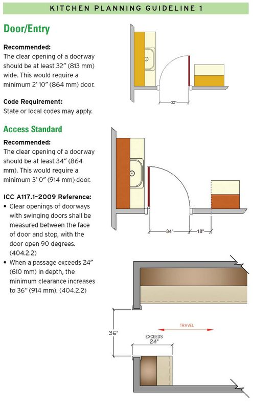 kitchen design guidelines 39 best 14 kitchen design guidelines illustrated images 1210