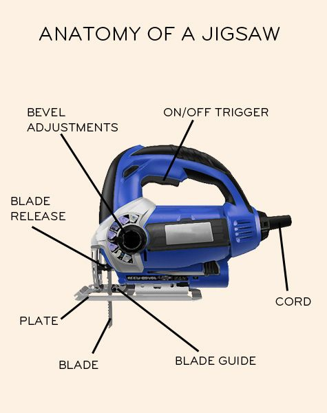 128 best jigsaw how to use images on pinterest carpentry this pic is actually attached to a good article for beginner diyers greentooth Images
